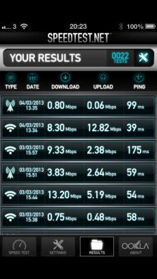 EE speed test: 8.30Mbps v 0.80Mbps on 3G